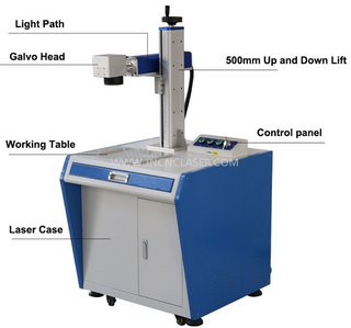 New Cabinet Type JPT Fiber Laser Marking Machine