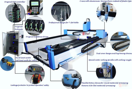 Double Heads Marble CNC Router